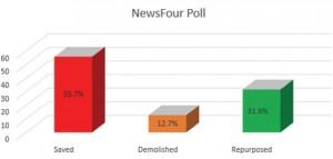chimney poll