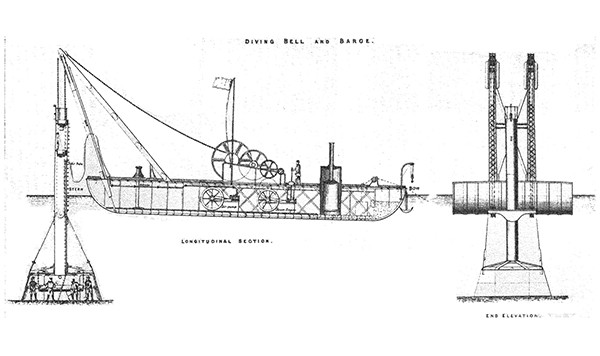 Above: A contemporary diagram from 1878 showing how the bell, controlled from a steam barge, was used for excavation.